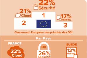 europe IT Atout dsi