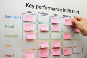 indicateur de performance